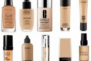 14 Best Foundations for Greasy and Acne : Prone Skin for 2020